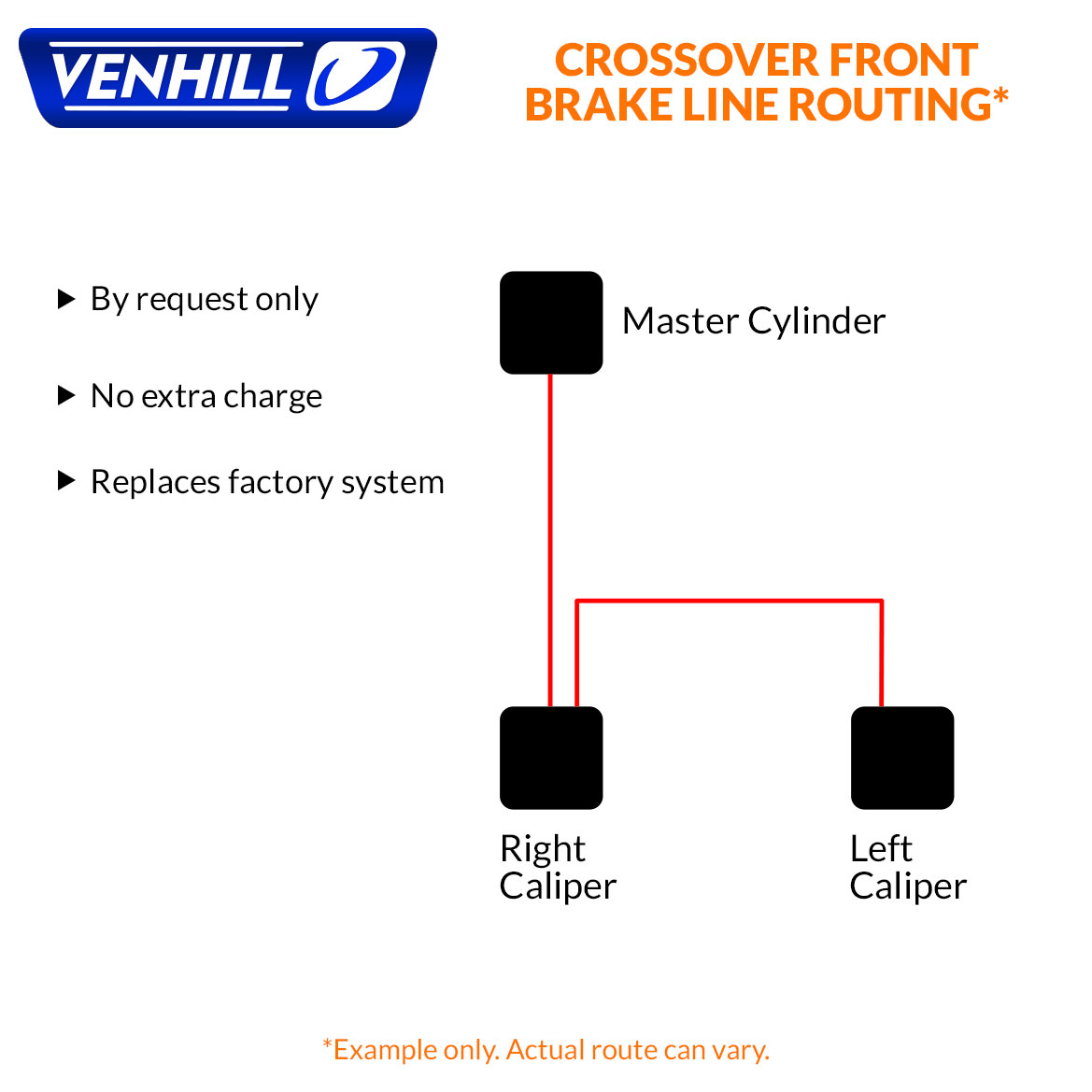 Details About 06 16 Kawasaki Ninja 650 Er6 Front Braided Stainless Ss Brake Lines By Venhill Motorcycle Wiring Diagrams 1992